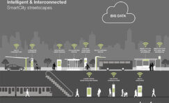 Trueform Smart Cities